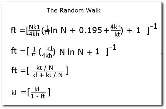 The random walk
